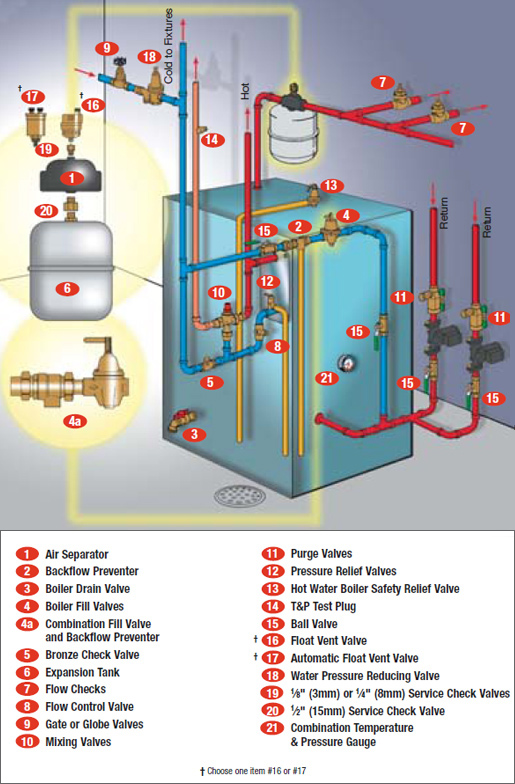 piping diagram for two water heaters boiler repair in chicago around the town hvac #8